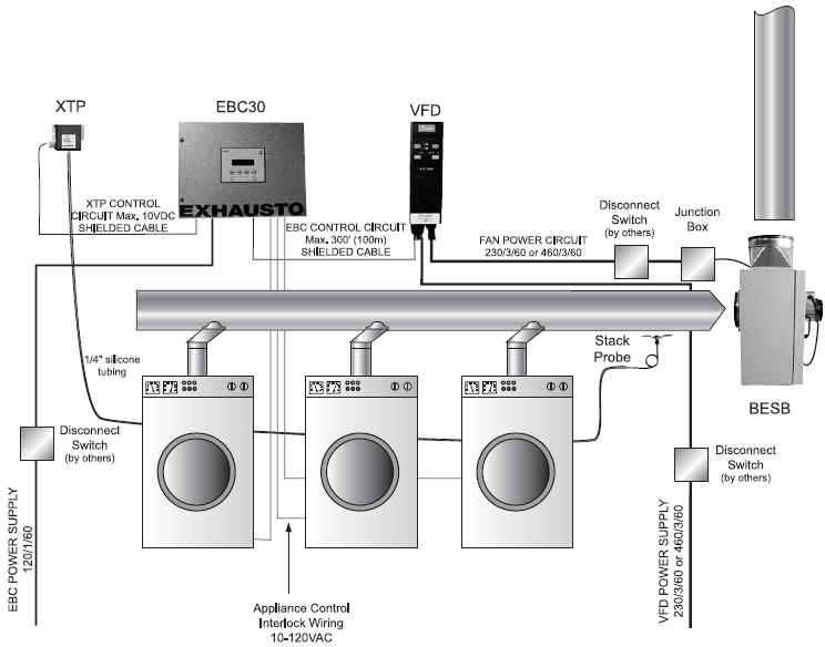 Washer and dryer hookups detail drawings